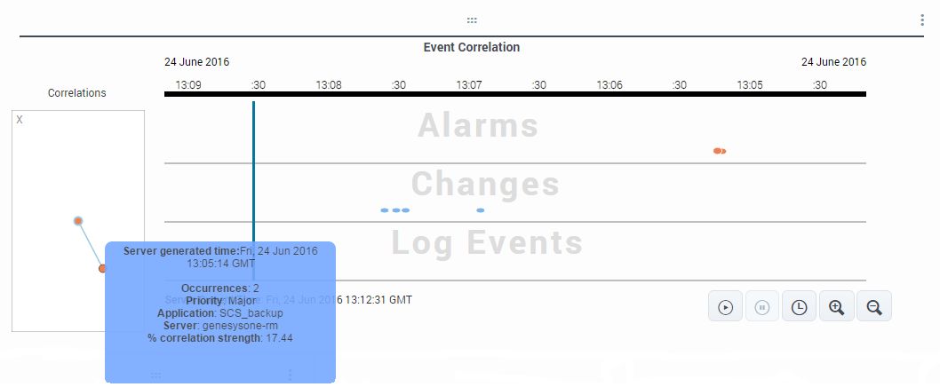 WB Event Correlation Widget popup.png