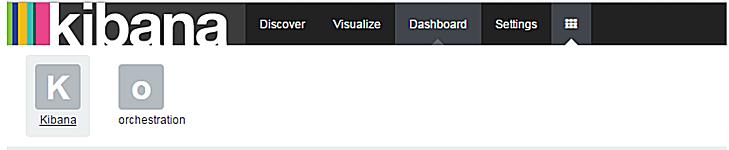 Elasticsearch Connector