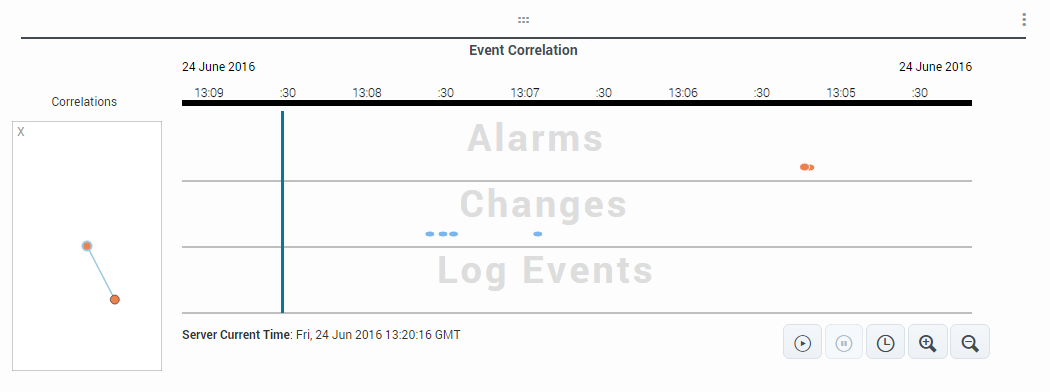 WB Event Correlation Widget DoubleClick.png