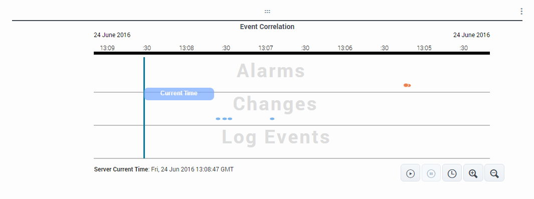 WB Event Correlation Widget.png
