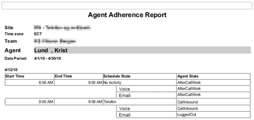 WM 851 Agent Adherence MC Report.png