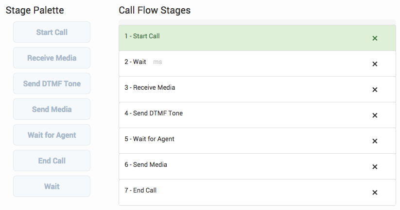 Creating Call Flows pg 99.png