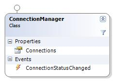 SESDK Class ConnectionManager.jpg