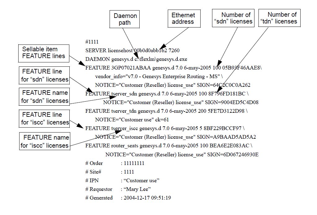 Sample License Data File Using the Ethernet Address