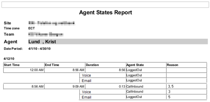 File:WM 851 Agent States MC Report.png