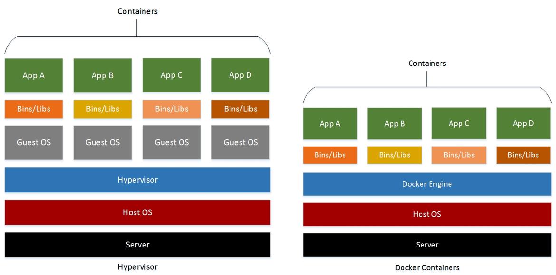docker deployment guide