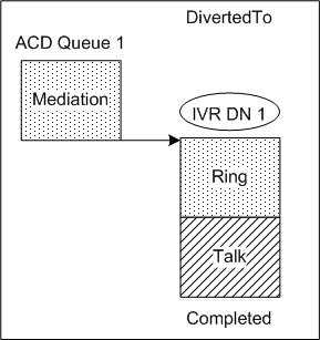 documentation gim user gimvoxixnflow ivrbehind 8 5 0 acd and ivr diagram wiring a light switch and schematic diagram #3