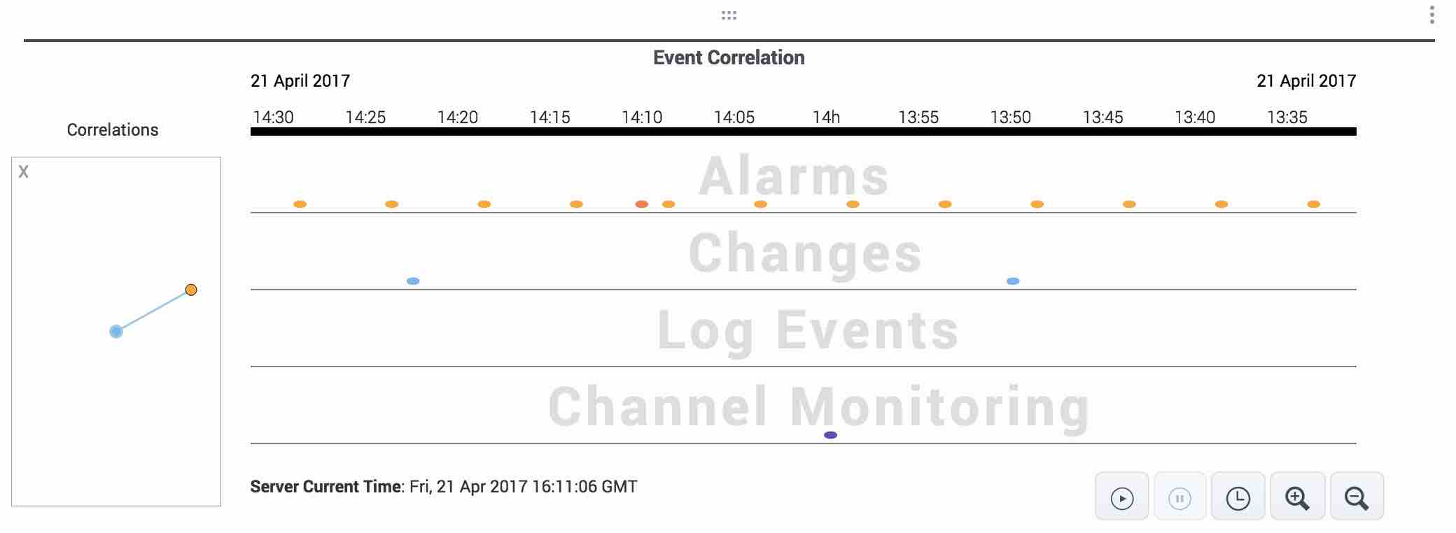 WB Single Click on Event Displays Correlations Popup 04-21-2017.jpg