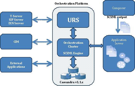 Documentation Os Deployment Arch 8 1 4