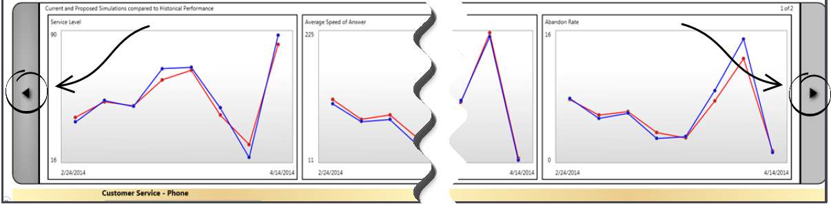 Decisions admin review-simulation-model-results graph-more-info-arrows 900.png