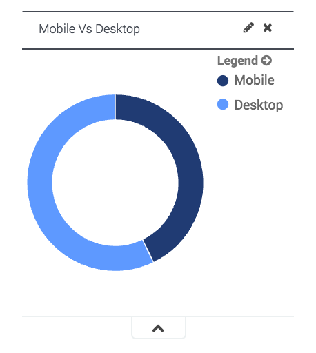 Mobile vs. Desktop