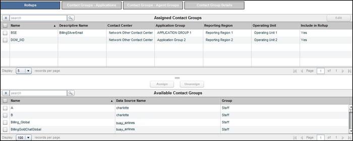 Contact Groups Rollups tab